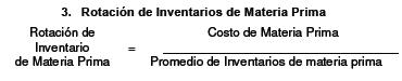 Rotación de Inventarios de Materia Prima