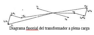 Diagrama fasorial 1