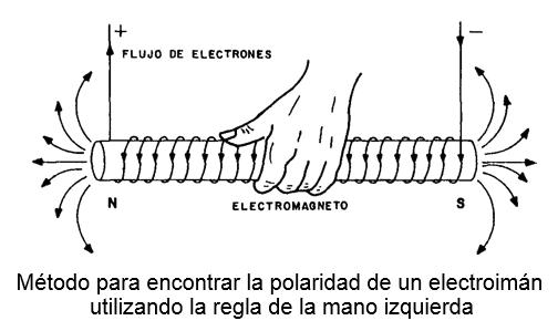 Flujo de electrones