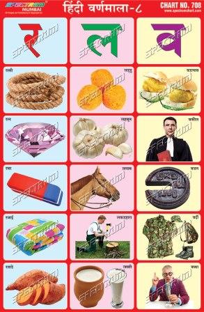 Hindi Varnamala Chart Set 8