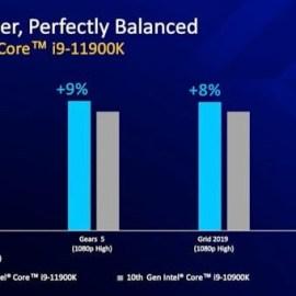 """Intel Core i9-11900K """"Rocket Lake"""" Gaming Performance Leaked"""