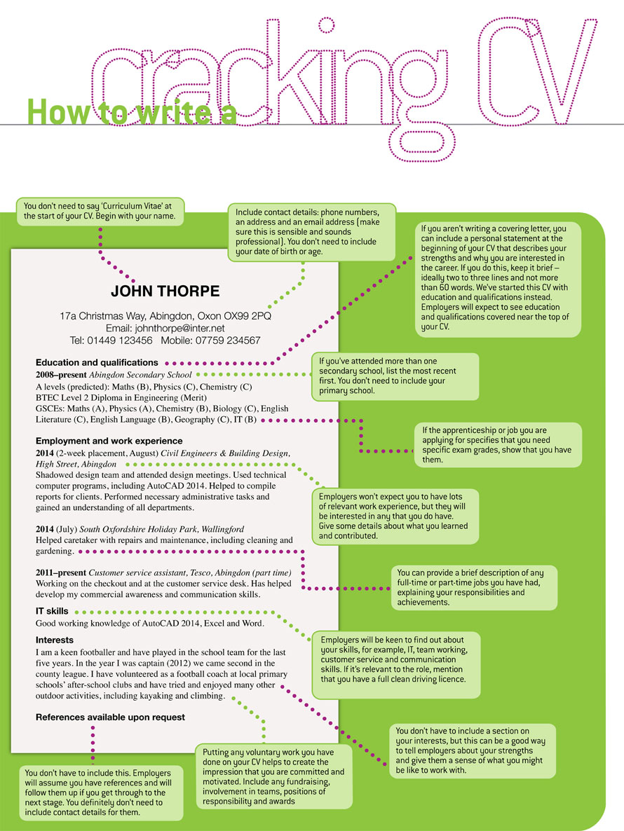 What Not To Write In A Resume How To Write A Cracking School Leaver Cv Targetcareers Futurewise