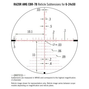 Razor-Amg-Ebr-7B-Reticle-Subtensions