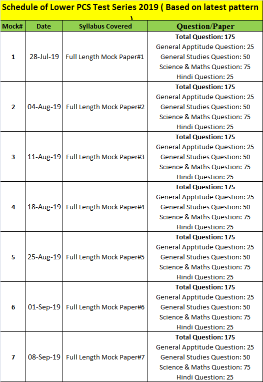 Lower PCS Prelims Test / Mock Series 2019