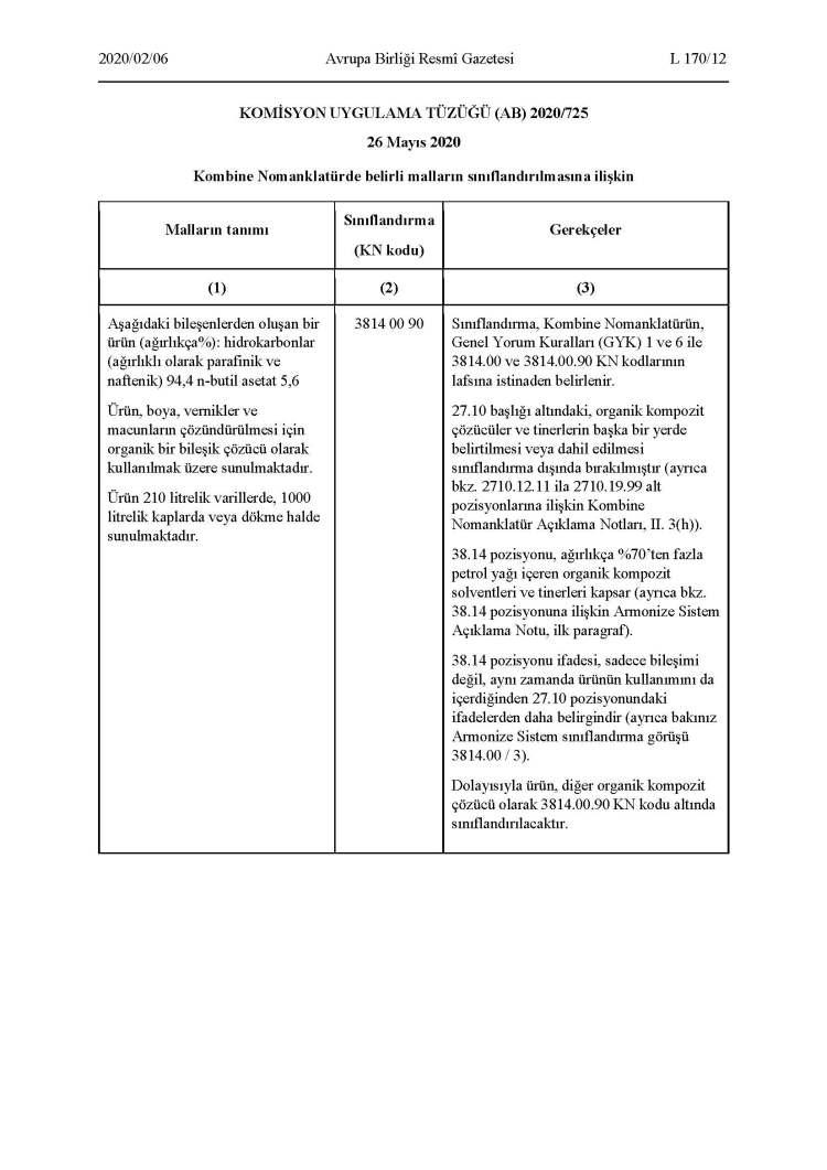 Bazı Malların Sınıflandırılmasına İlşkin AB Komisyon Tüzüğü 2020-725