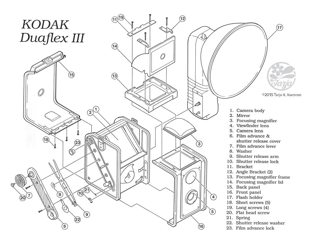 Kodak Duaflex III