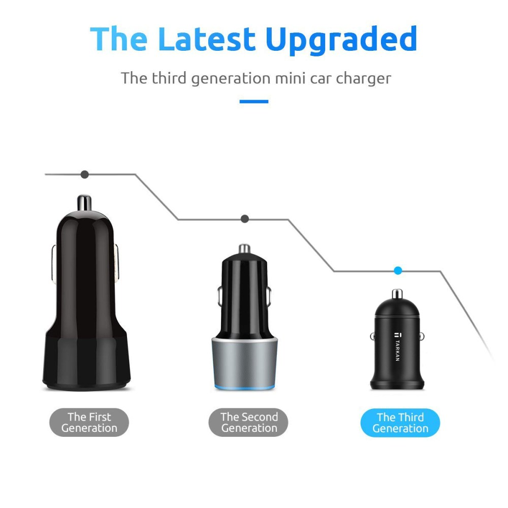 medium resolution of tarkan 24w dual port 4 8a car charger