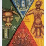 The Enochian Tarot deck