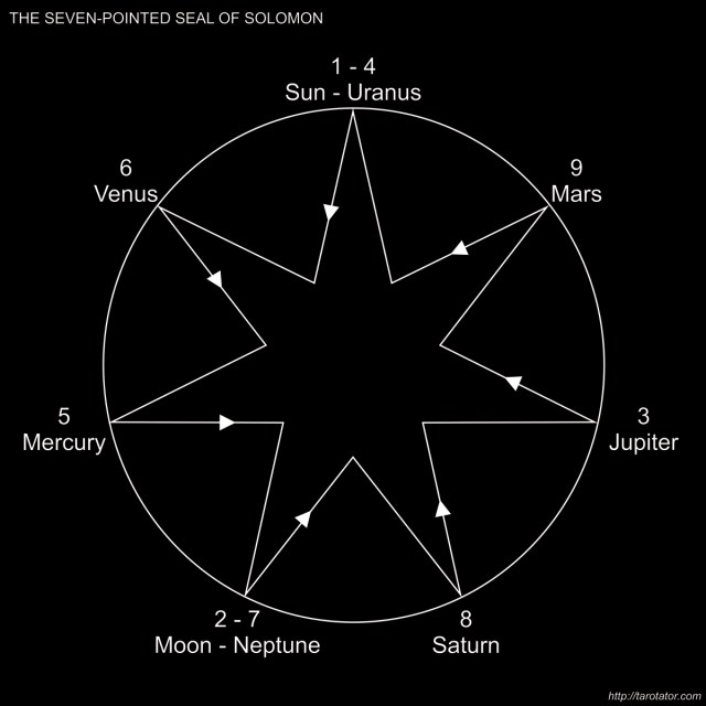 THE SEVEN-POINTED SEAL OF SOLOMON