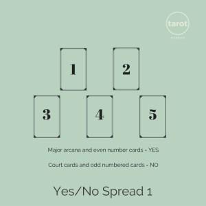 free three card tarot reading yes or no