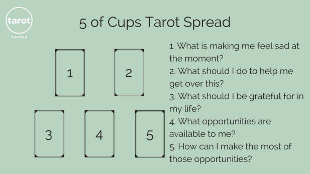 5 of Cups Tarot Spread