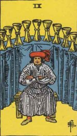 9 of cups - January 2015 Forecast