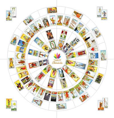 tarot-timing-card-layout-thumb