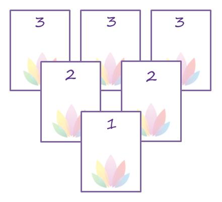 3 2 1 one tarot spread