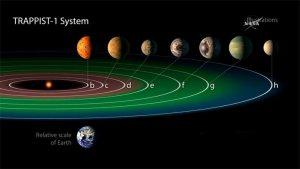 اكتشاف 3 كواكب قد تكون صالحة للعيش