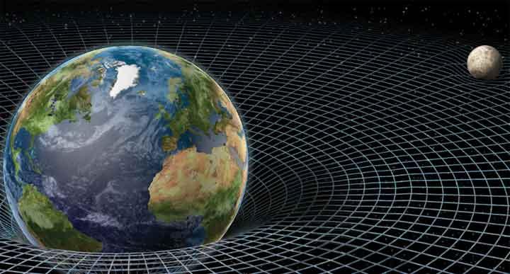 قياس الجاذبية باستخدام ساعة ذرية محمولة لأول مرة