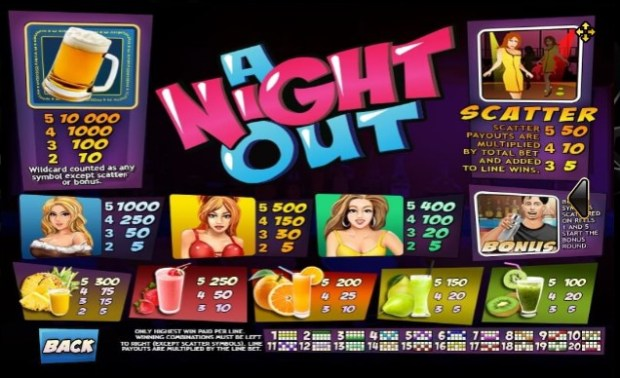 Slot Deposit Pulsa Game A Night Out