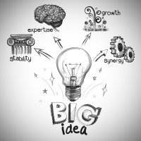 Tap your employee creativity