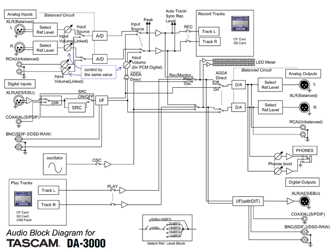 toyota hilux stereo wiring diagram