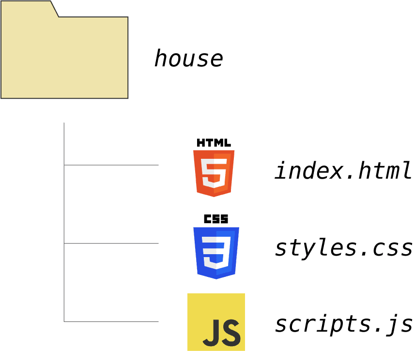 HOW TO UPLOAD HTML5 DOCUMENTS