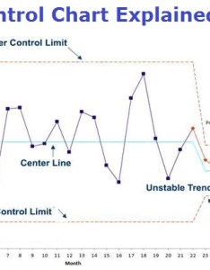 Control chart example also tasko consulting diagrams for your business rh taskoconsulting