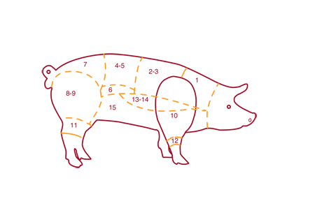 French Cuts of Pork from Taste of Savoie