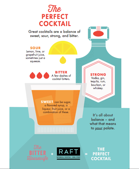Oregon Made Cocktail Bitters - The Perfect Cocktail