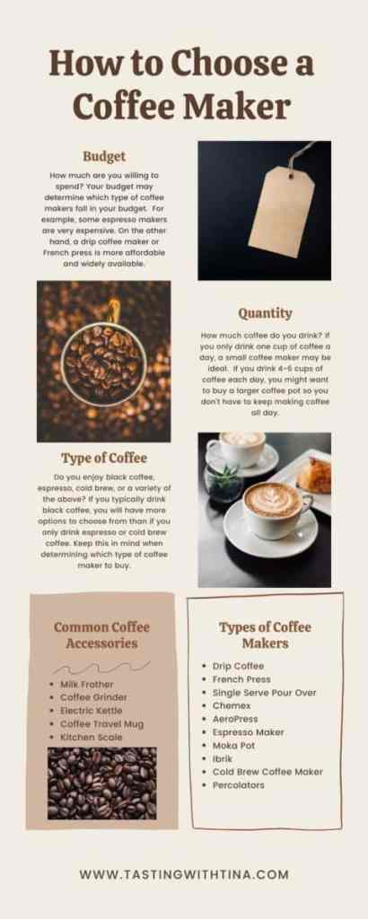 Factors to consider when buying a coffee maker