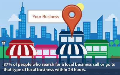 5 reasons to go for local SEO