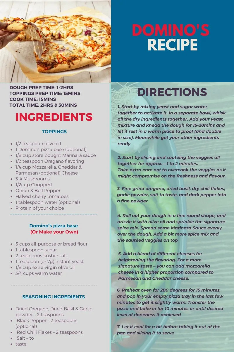 dominos-pizza-recipe-infographic
