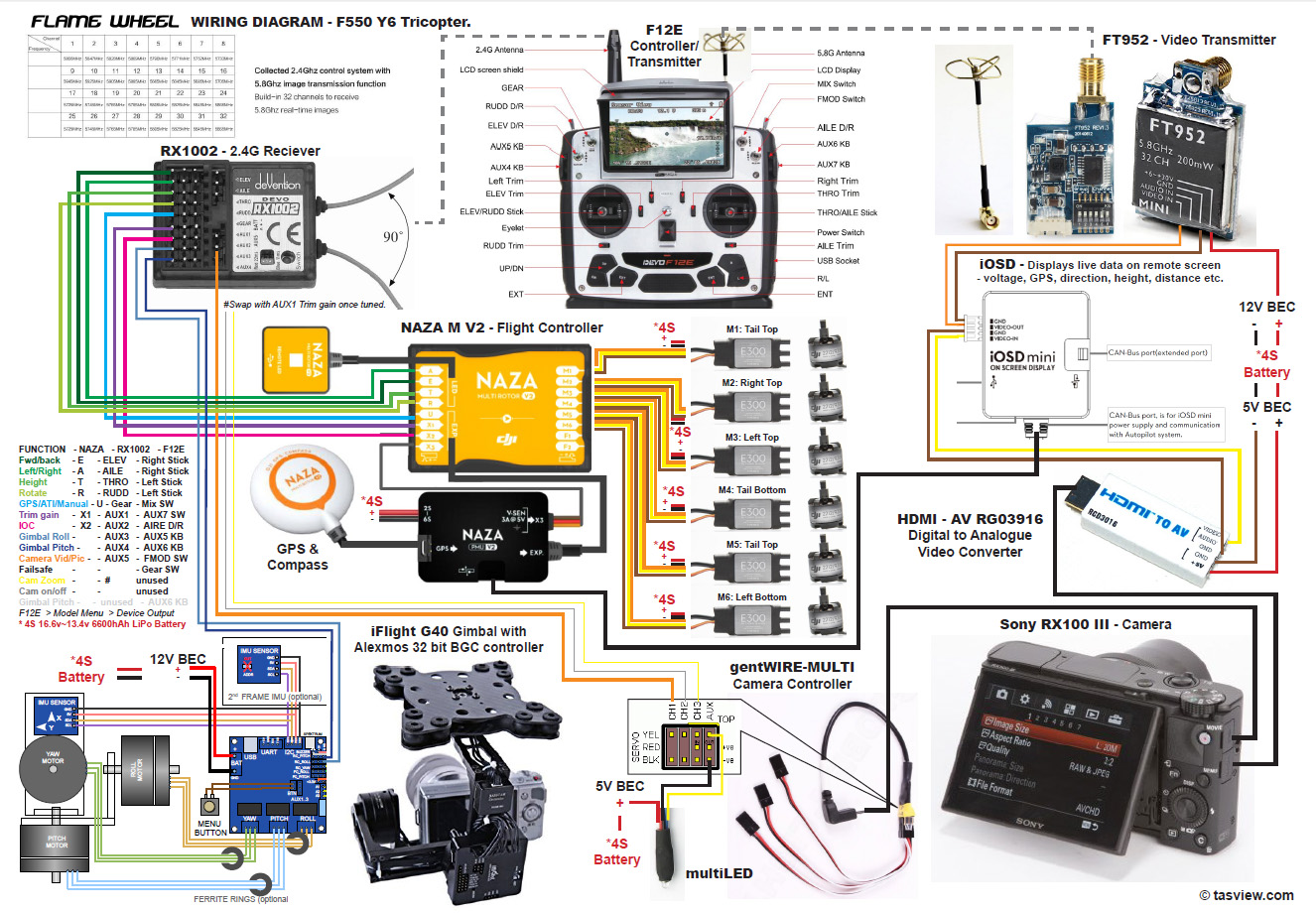 medium resolution of naza wiring diagram
