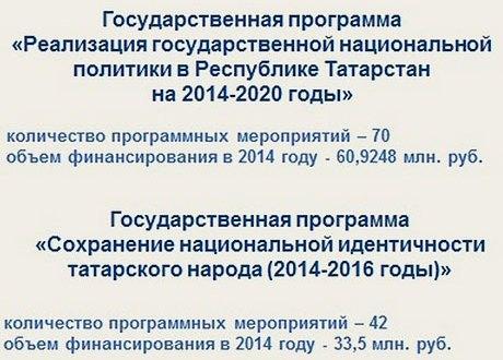 Татарстанның милли сәясәткә караган дәүләт программалары үтәлеше каралды