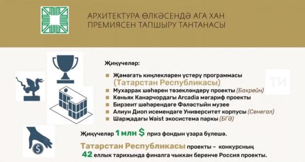 Сегодня в Татарском академическом государственном театре оперы и балета им.М.Джалиля вручат премию Ага Хана в области архитектуры