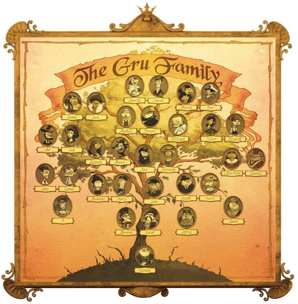 Árbol genealógico de Gru, mi villano favorito