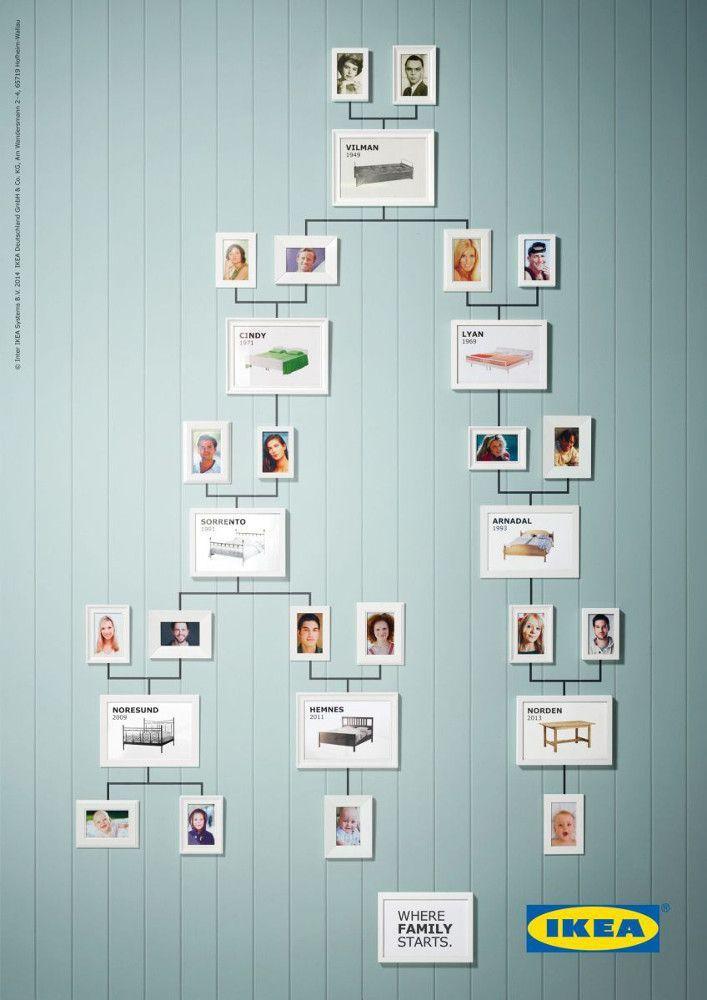 Where family starts (Donde empieza la familia IKEA