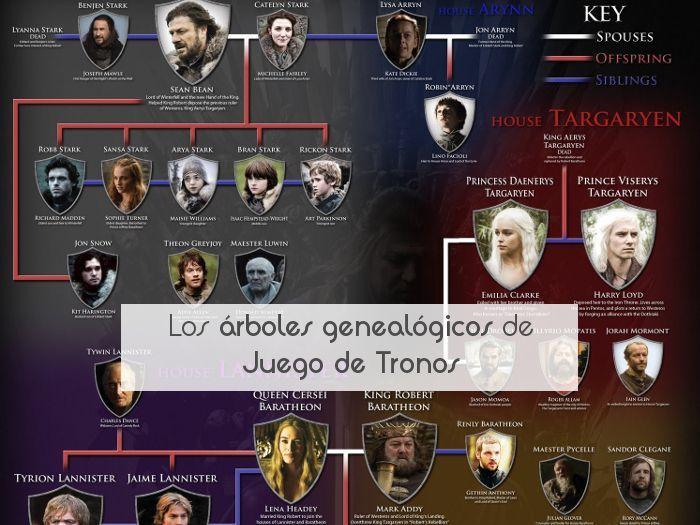 Los rboles geneal gicos de juego de tronos for Arbol genealogico juego de tronos
