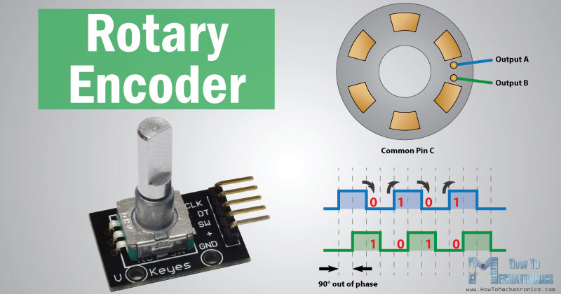 Adding Rotary encoder and a button to arduino