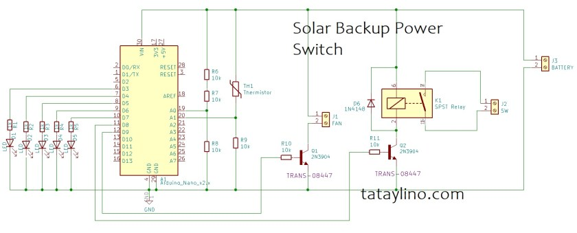 Schematic diagram of solar backup power system
