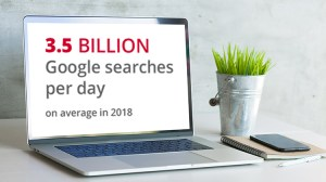 3.5 billion Google searches per day