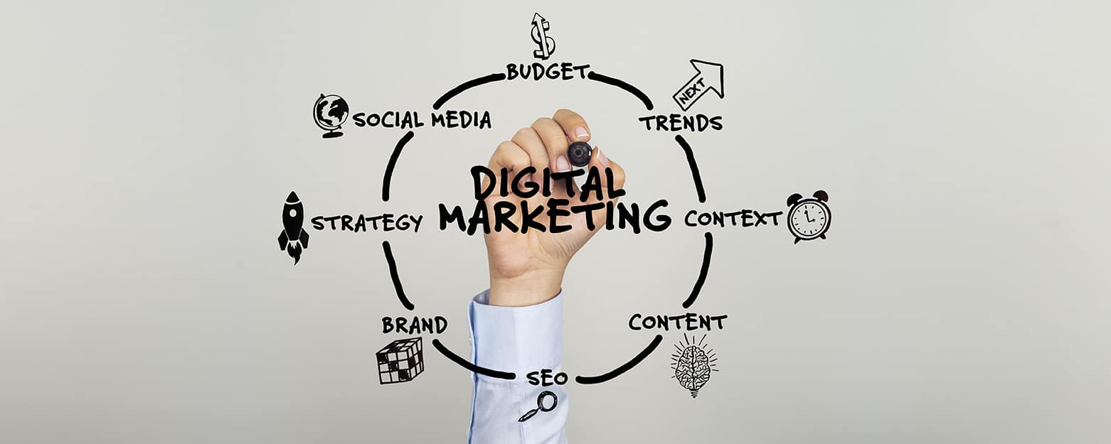 Digital Marketing Chart