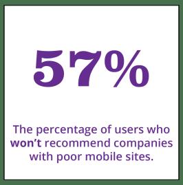 mobile sites, marketing