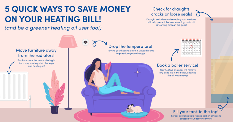 Save money and be greener with these top tips!