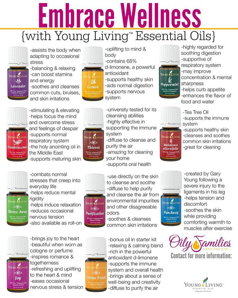 https://www.youngliving.com/en_US/products/lavender-essential-oil