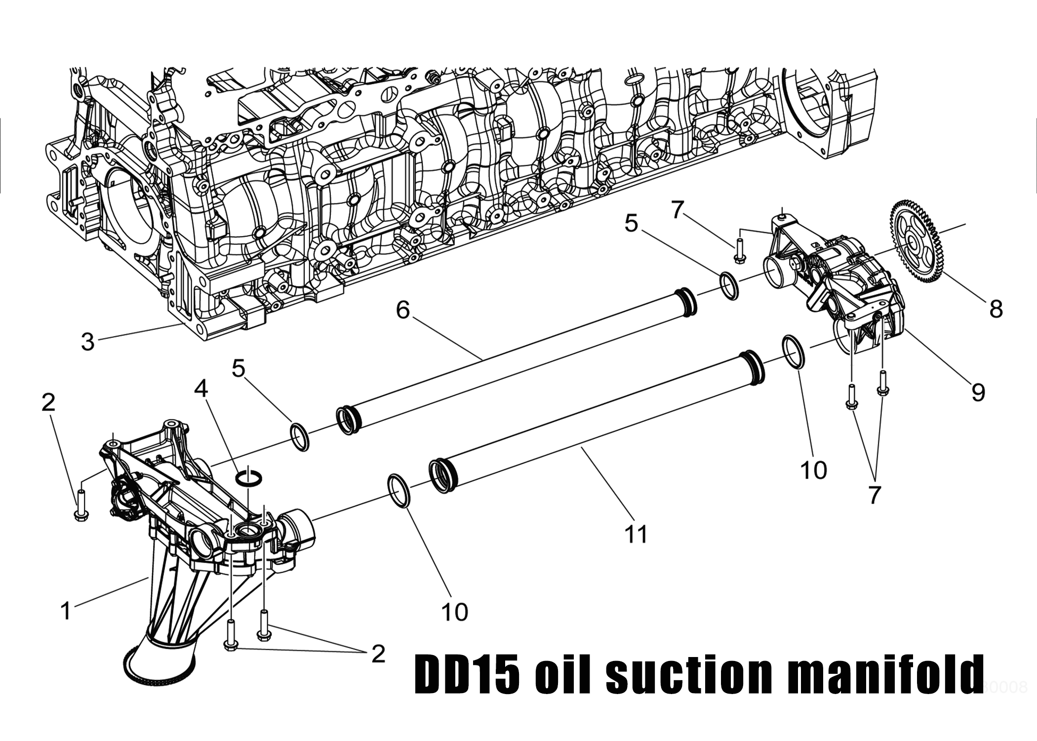Most Common Issues With the DD15's Hutchins TX