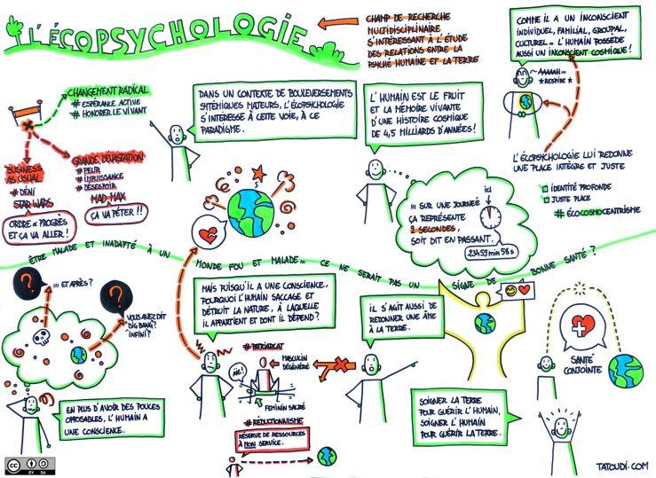 ecopsychologie livrable 1.0 WEB