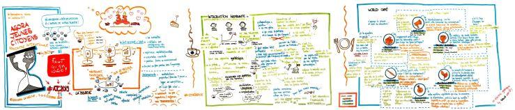 Reportage graphique pour le BIJ lors de l'Agora Jeunes Citoyens 2019