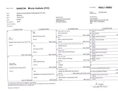 Banicja FCI Registration