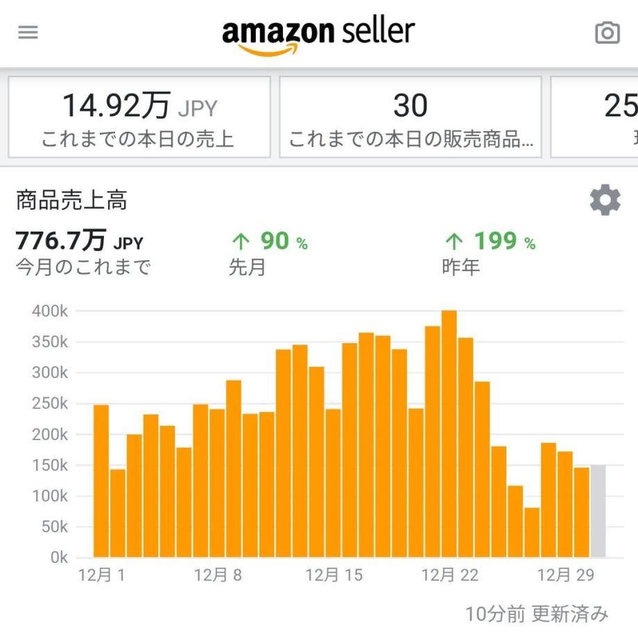 Amazon輸入12月売上