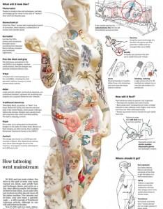 Tattoo pain chart also  how much will it hurt rh journal