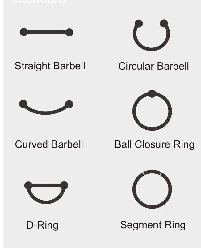 Ultimate Guide 101: The Basic Information of Septum Piercing